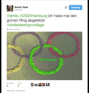 Datenjournalist Achim Tack auf Twitter: Zählung zu ungefähr 1.025 Menschen im grünen Ring auf einem weiteren Foto.