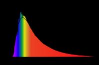 SolarSpectrum2_wbg